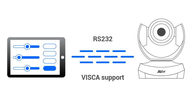 RS232 integration capabilities